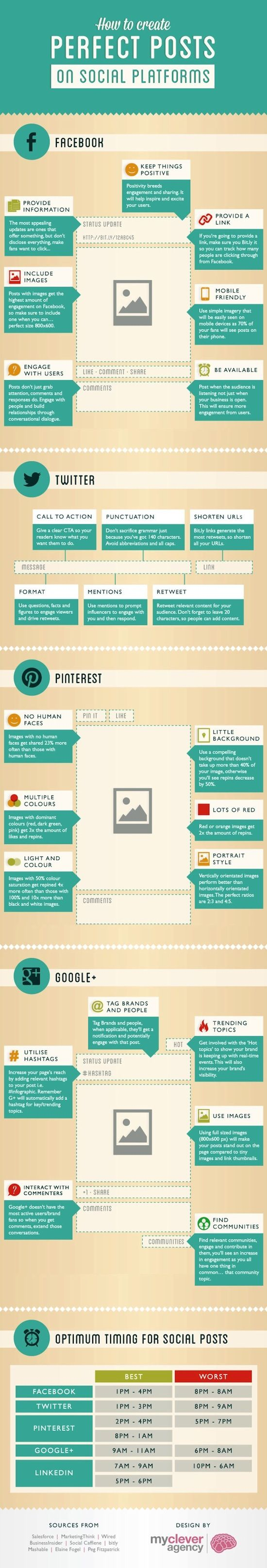 How to Create The Perfect Post On #Social Media: The 12 Days of Legal Marketing #Infographics