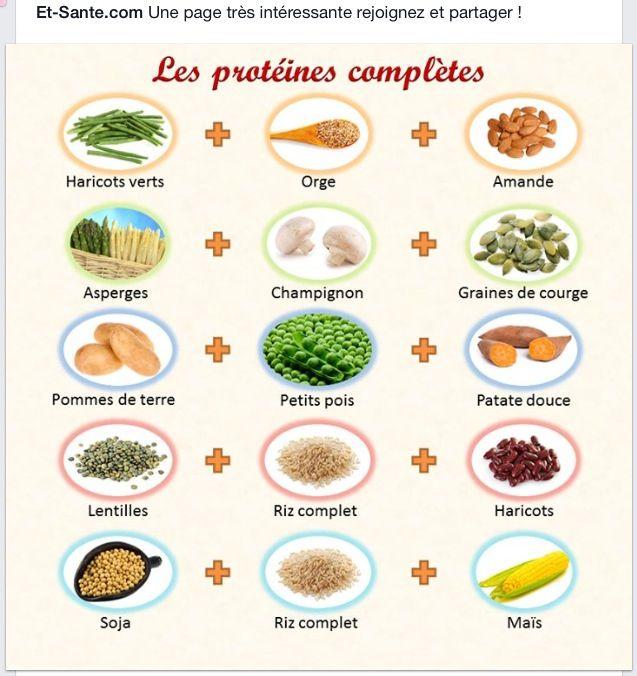Protéines végétales complètes