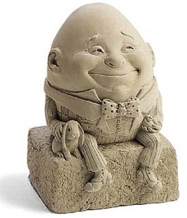 Humpty Dumpty Garden Statue In 2018 Statues