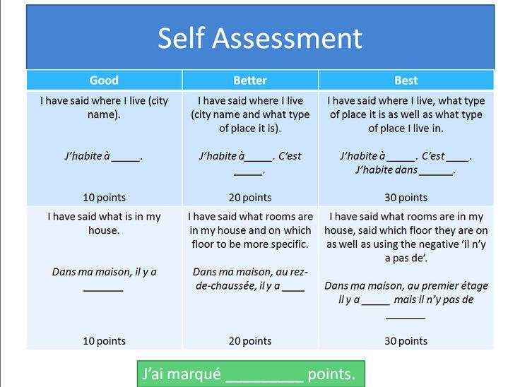 Modern Classroom Assessment Book ~ Best self assessment examples ideas on pinterest