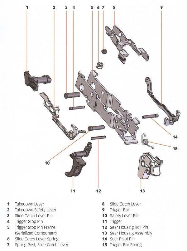 parts of a handgun diagram