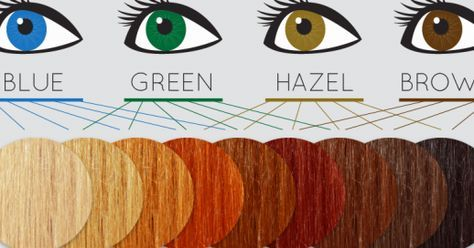 What hair colors right for you?Best hair color ideas for green eyes and warm to medium cool skin tone.If you have green eyes with olive skin or fair skin or tanned skin,find which red,blonde,brown color work very well with those skin types.