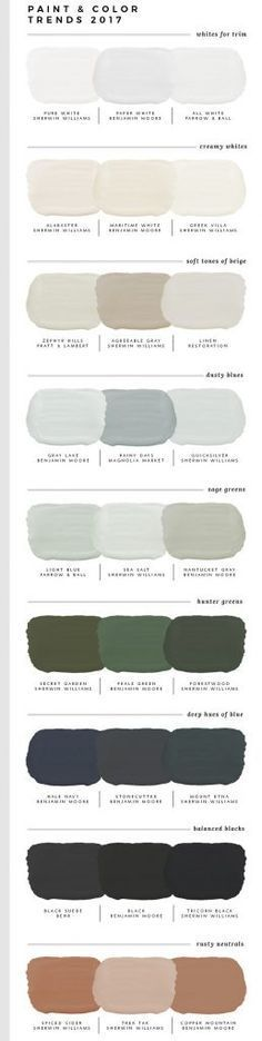 17 Best Ideas About Sherwin Williams Agreeable Gray On Pinterest Agreeable Gray Interior