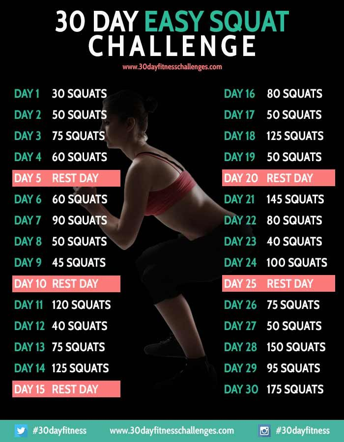 30 Day Easy Squat Challenge Chart