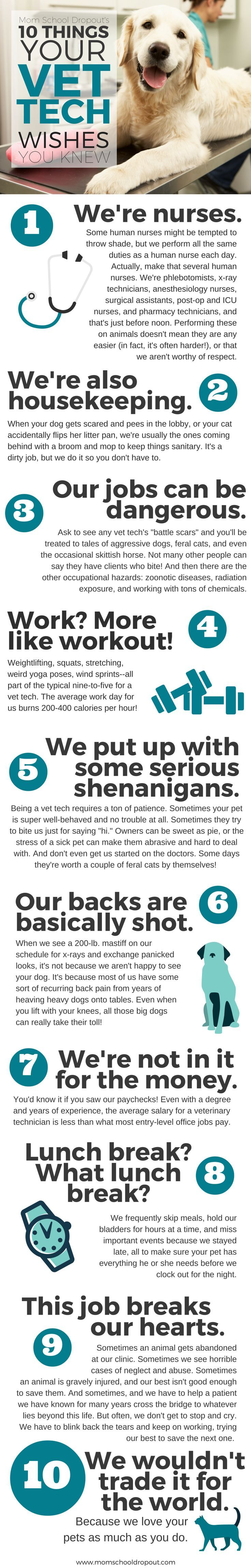 10 Things Your Vet Tech Wishes You Knew #vettech #vettechproblems