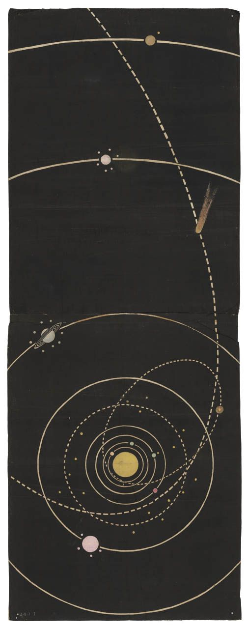 Wall hangings of an astronomical theme, circa 1850. Printed lithographically on cotton, probably to avoid paper duty