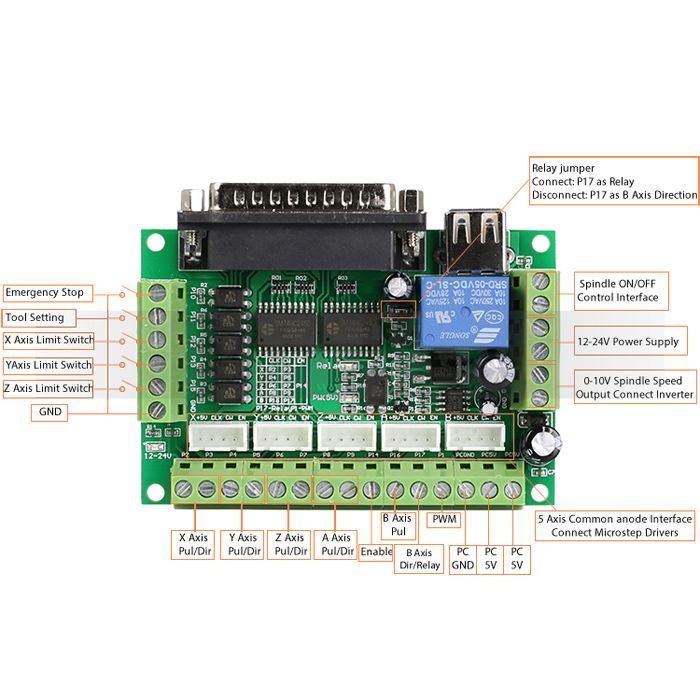 5 Axis Cnc Breakout Board Interface For Stepper Motor Driver St V2