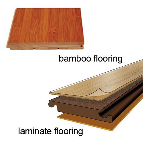 25+ Best Ideas About Bamboo Laminate Flooring On Pinterest