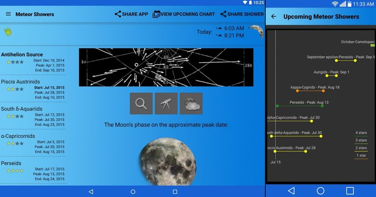 The Meteor Shower Calendar app is full of information about these annual events, including duration, peak date and sky radiant position. It also issues notifications when showers are imminent, and lets you record and report sightings. Bright moonlight will wash out all but the brightest meteors. Each shower receives a rating for the current year based on the moon's phase on the peak of the meteor shower, your local weather forecast and the zenith hourly rate of meteors.