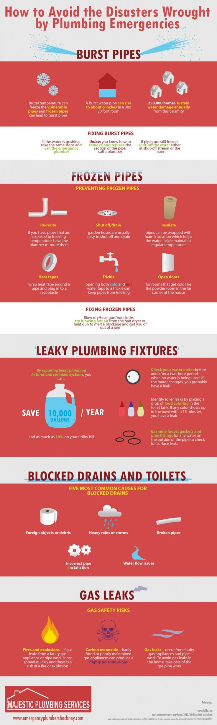 Plumbing emergencies happen when you least expect them. If not controlled immediately, they can result to damage and destruction of property, not to mention loss of life in case of gas leaks. Check out this infographic by user shanemarks3 of Visual.ly that features tips on how to avoid disasters!