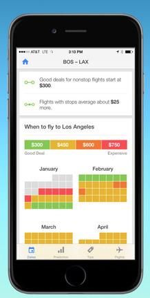 80 Best Images About Money Saving Travel Tips On Pinterest