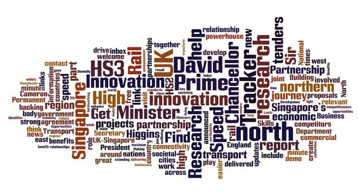 Word cloud #infographic of Tracker's #business #intelligence blog for the week ending 30th October 2014.