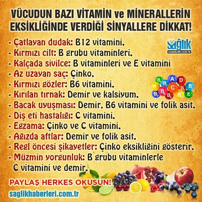 Vitamin eksiklikleri