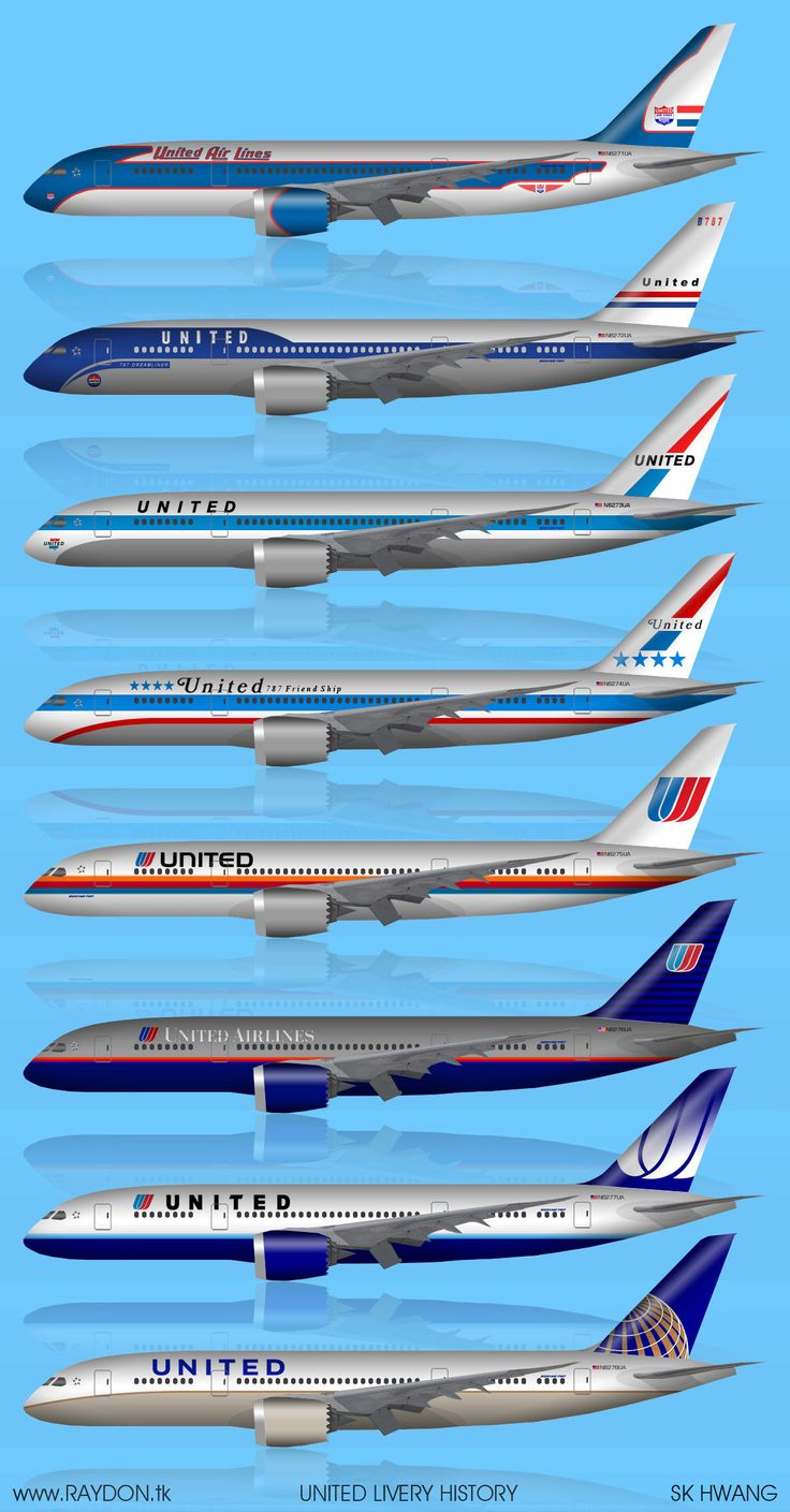 United historical liveries through the years.  Displayed on Boeing 787