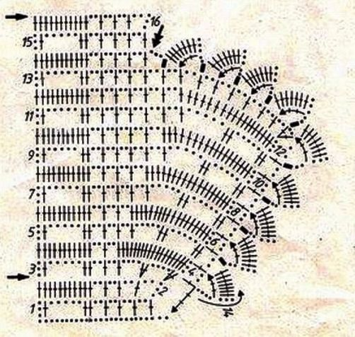 Crochet Filet  Ganchillo punto de red