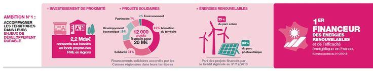 Performances 2013 : Focus sur 9 indicateurs