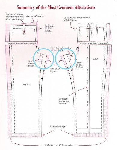 info on fitting pants: Pants Fit, Sewing, Common Altered, Altered Pants, Altered Patterns, Pants Altered, Fit Pants, Pants Patterns, Common Pants