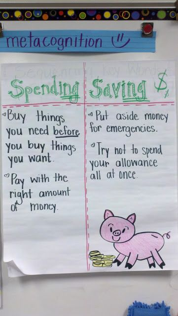 Here's an anchor chart that compares spending and saving.