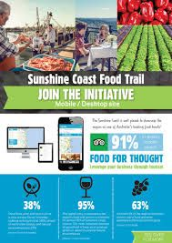 "Image result for ""food trail"" brochure"