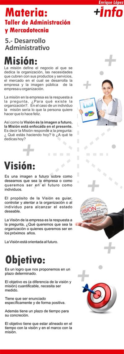 Misión, Visión y Objetivo