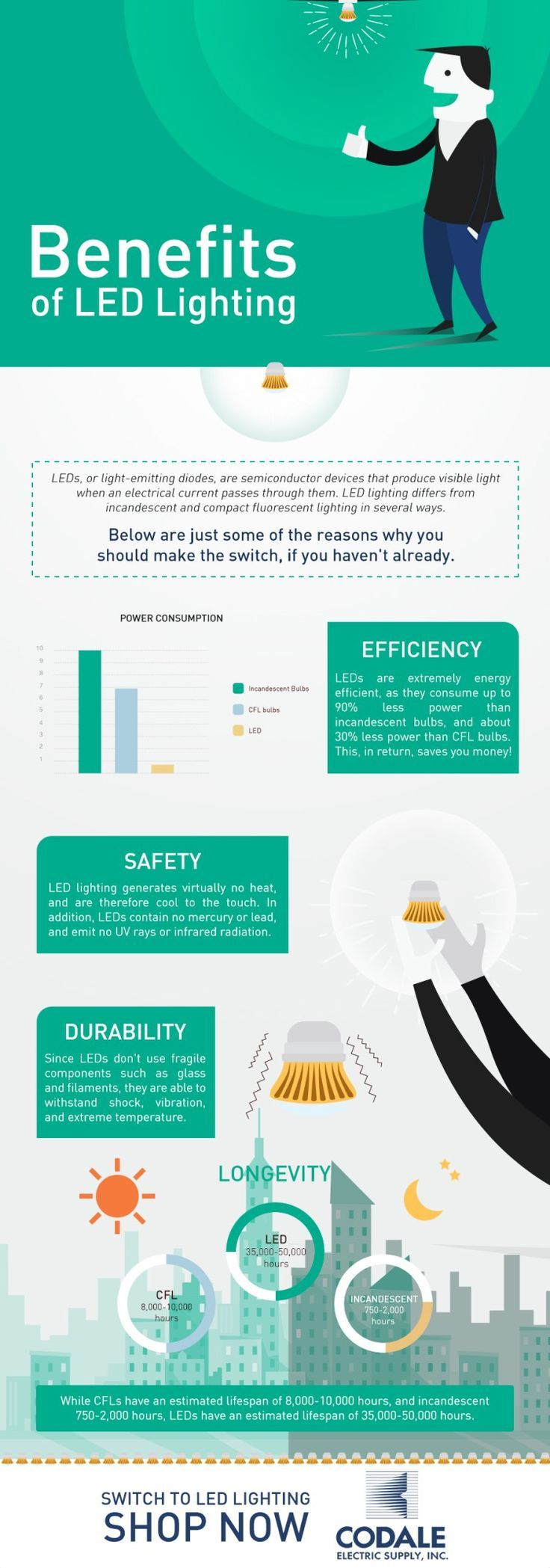 107 best images about Enlighting Infographics on Pinterest ...