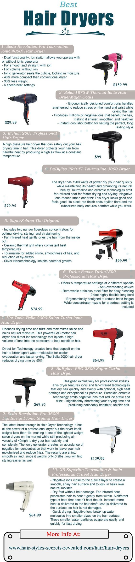 Buyer's Guide to Best Hair Dryers for Fine Hair 2017