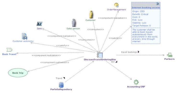 project-context-diagram