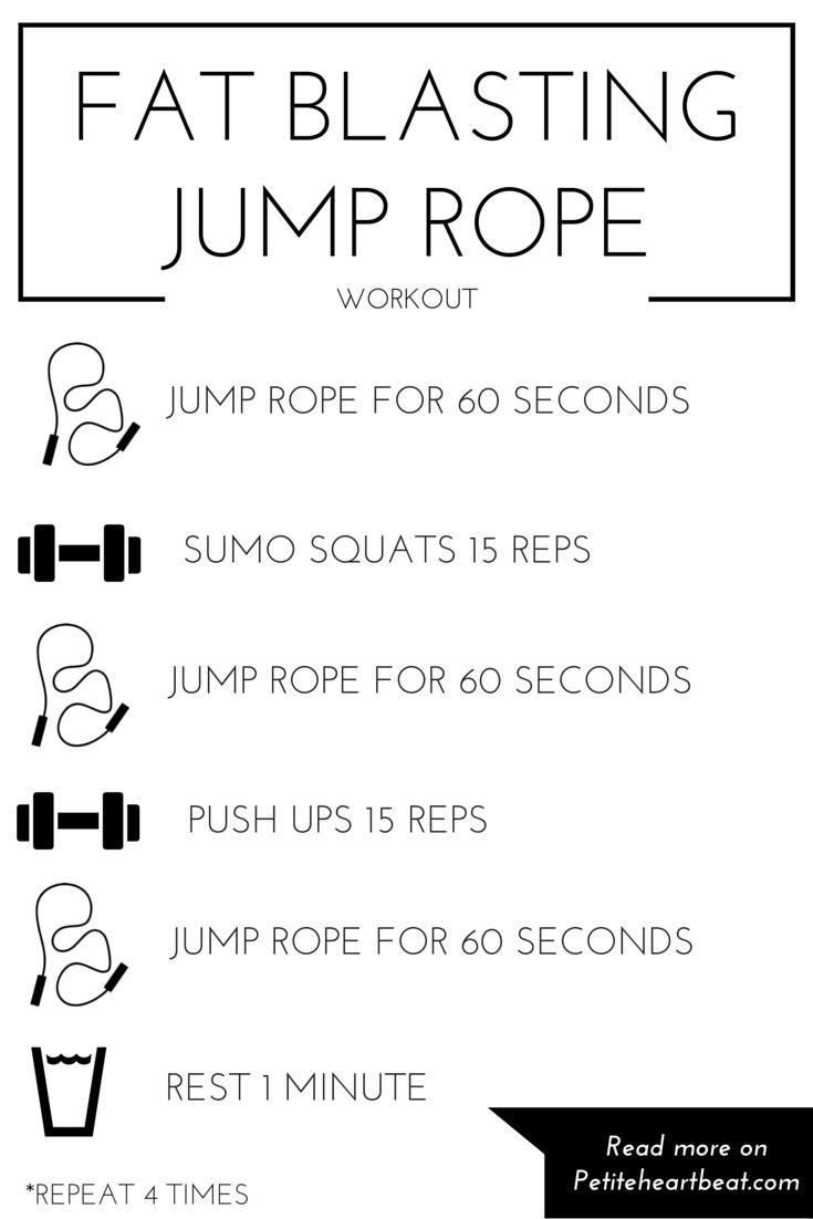 FAT BLASTING JUMP ROPE WORKOUT