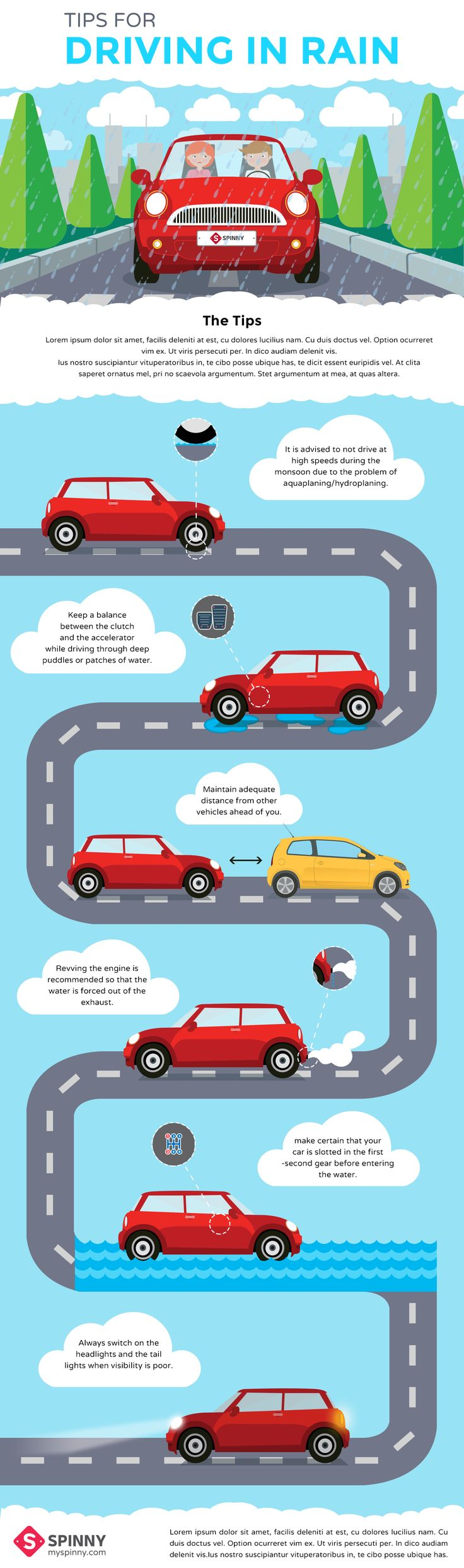 Monsoon Car Maintenance Guide Infographic by Spinny (myspinny.com).  The Most trusted platform to buy & sell pre-owned cars in India.