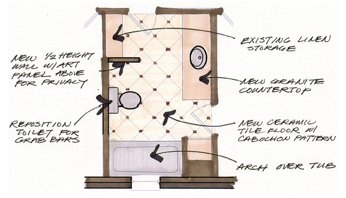 17 best images about wheelchair accessible on pinterest light switches design and Universal design bathroom floor plans