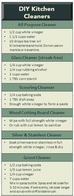 You don't need to use harsh cleaners with harmful ingredients to get a sparkling clean kitchen! These recipes are the best of the best for cleaning your home using all natural ingredients. Click to read more about the safety of commercial cleaners or Pin to save for a sparkling kitchen.