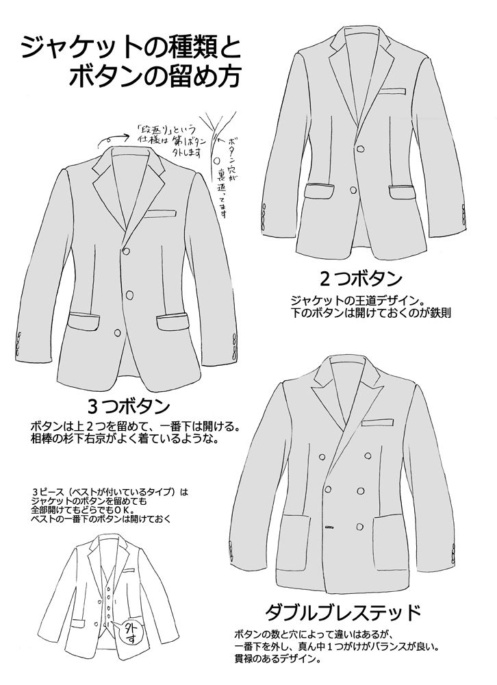 This is a graphic of Inventive Suit Drawing Reference