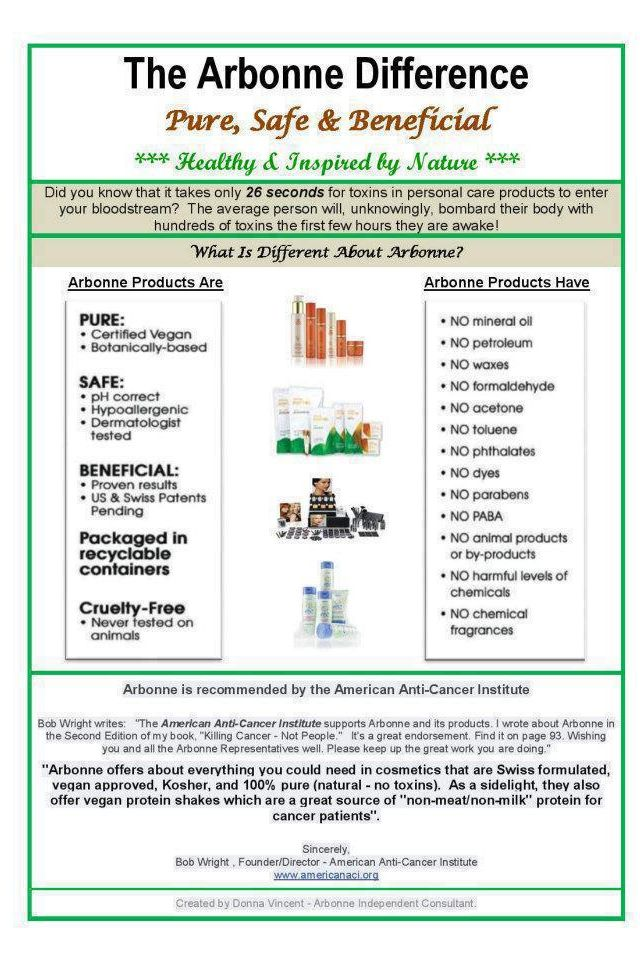 153 best arbonne - independent consultant ID 14119856 images on ...