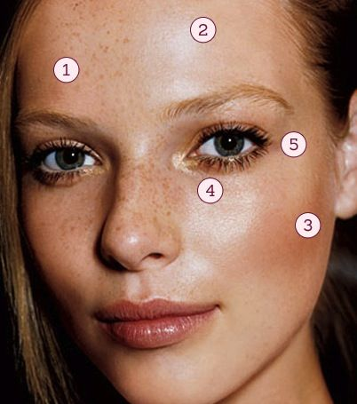 Hiking/Camping Make up Hot Hot Heat: 5 Steps to Melt-Proof Makeup