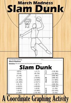 Students are given a list of coordinate points to connect.  They should connect the points only within the designated zones. When the students are finished, they have a picture of a power forward going in for a Slam Dunk.Don't forget to download a copy of my custom-made FREE GRAPH PAPER.Here are some tips: [1] All points will be on one grid line or another. [2] A completed picture has been provided to be used as a key.  [3] You can download my custom made FREE GRAPH PAPER from my store. [4]…