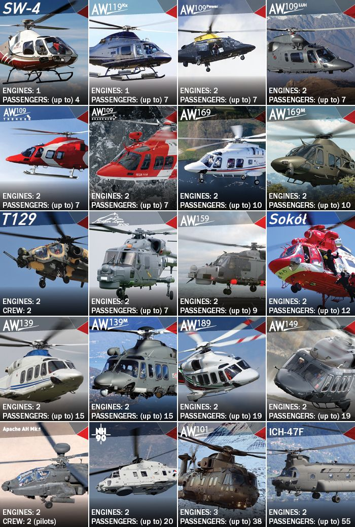 Agusta Westland Helicopters