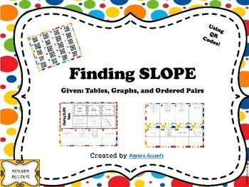 Finding the Slope of a Line with Tables, Graphs and