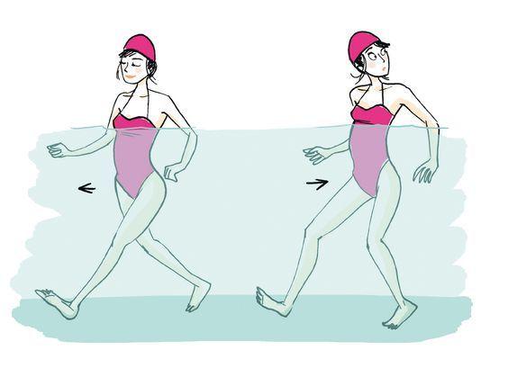 Marche rapide - Faites une marche rapide... et repartez en arrière, au même rythme. Durée de l'exercice: le temps de compter jusqu'à 50. Pour cet exercice, comme pour le 2, si le mouvement arrière vous semble trop dur, oubliez-l