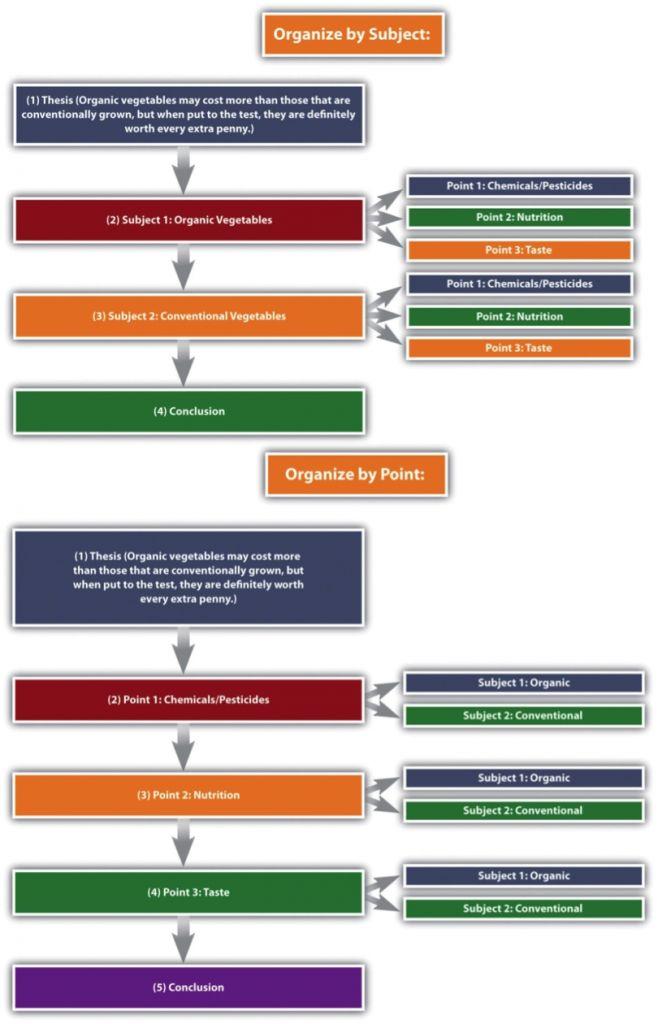 History dissertation proposals