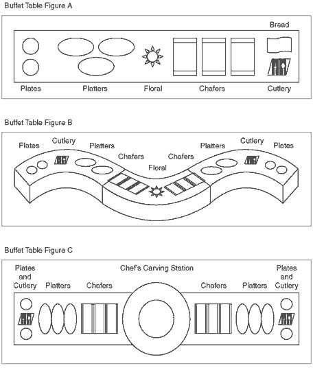 Image detail for -Catering Table Setup - Hotelmule - Hospitality and Tourism Industry ...