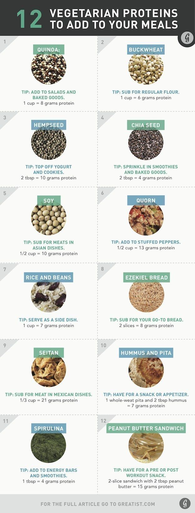 You need to eat a variety of protein sources every day — it's not enough to just eat a lot of quinoa and call it a day. | 22 Things You Should Know If You Want To Stop Eating Meat
