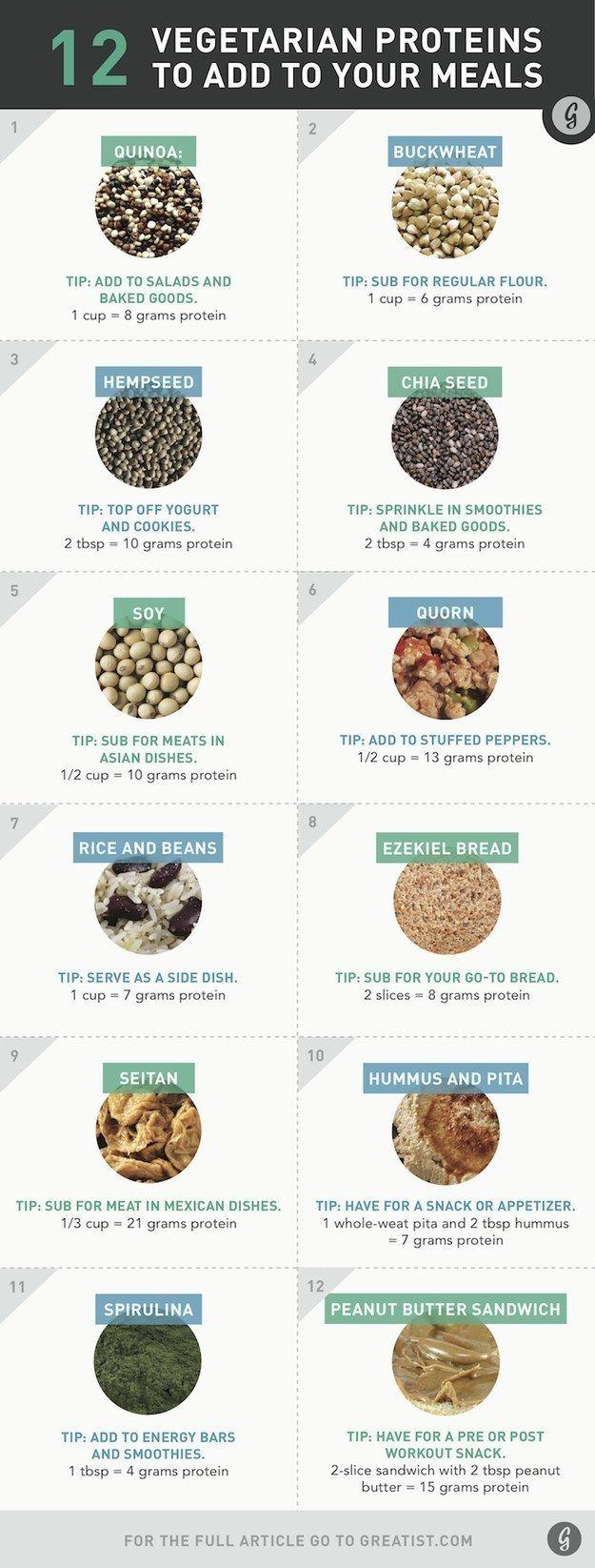 Quer você esteja pensando em tornar-se vegetariano, vegan ou simplesmente esteja tentando comer bem menos carne, essas dicas podem ajudá-lo a fazer isso de uma forma saudável e sustentável.
