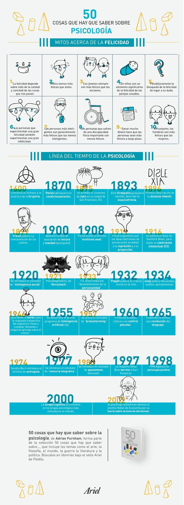 infografia psicologia-01