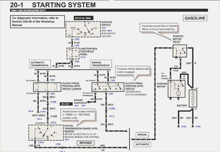 2001 ford F250 Super Duty Wiring Diagram (With images