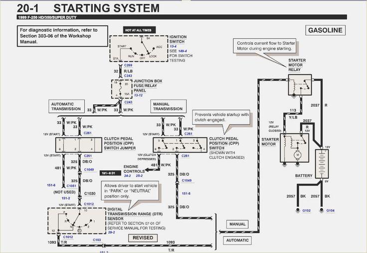 2001 Ford F250 Super Duty Wiring Diagram