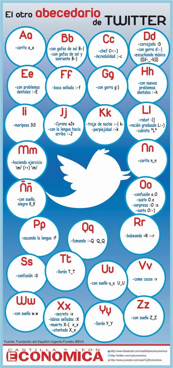 El abecedario de Twitter vía @isopixel
