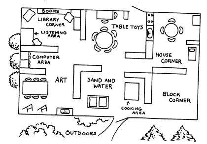 preschool room arrangement floor plans – gurus floor