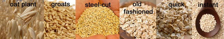 Oatmeal...steel cut, Irish, old-fashioned...what's the difference!?