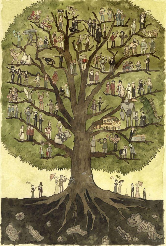 Family Tree    Scott Campbell: Illustrations Trees, L'Wren Scott, Cult Character, Artists Inspiration, Cult Movie, Scott Campbell, Families Trees, Cult Trees, Character Trees