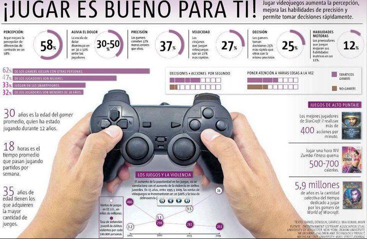 Habilidades que mejoran los videojuegos #infografia